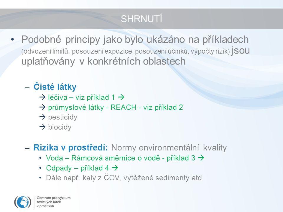 SHRNUTÍ Podobné principy jako bylo ukázáno na příkladech (odvození limitů, posouzení expozice, posouzení účinků, výpočty rizik) jsou uplatňovány v konkrétních oblastech –Čisté látky  léčiva – viz příklad 1   průmyslové látky - REACH - viz příklad 2  pesticidy  biocidy –Rizika v prostředí: Normy environmentální kvality Voda – Rámcová směrnice o vodě - příklad 3  Odpady – příklad 4  Dále např.