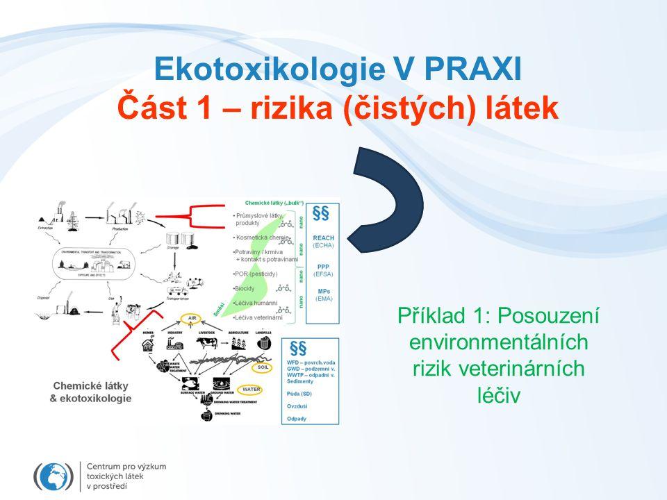 Ekotoxikologie V PRAXI Část 1 – rizika (čistých) látek Příklad 1: Posouzení environmentálních rizik veterinárních léčiv