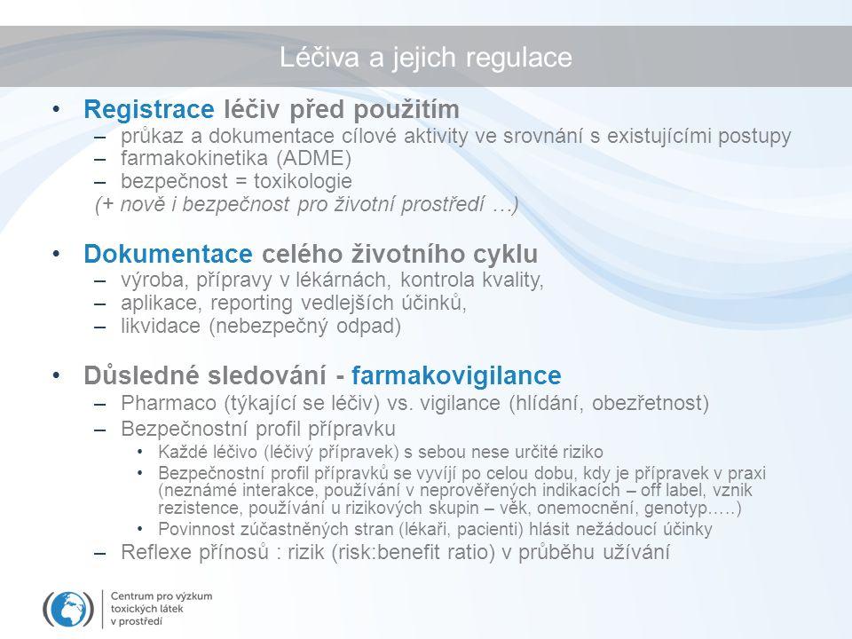 Léčiva a jejich regulace Registrace léčiv před použitím –průkaz a dokumentace cílové aktivity ve srovnání s existujícími postupy –farmakokinetika (ADME) –bezpečnost = toxikologie (+ nově i bezpečnost pro životní prostředí …) Dokumentace celého životního cyklu –výroba, přípravy v lékárnách, kontrola kvality, –aplikace, reporting vedlejších účinků, –likvidace (nebezpečný odpad) Důsledné sledování - farmakovigilance –Pharmaco (týkající se léčiv) vs.