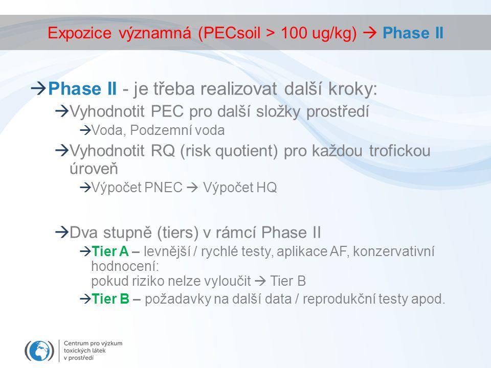 Expozice významná (PECsoil > 100 ug/kg)  Phase II  Phase II - je třeba realizovat další kroky:  Vyhodnotit PEC pro další složky prostředí  Voda, Podzemní voda  Vyhodnotit RQ (risk quotient) pro každou trofickou úroveň  Výpočet PNEC  Výpočet HQ  Dva stupně (tiers) v rámcí Phase II  Tier A – levnější / rychlé testy, aplikace AF, konzervativní hodnocení: pokud riziko nelze vyloučit  Tier B  Tier B – požadavky na další data / reprodukční testy apod.