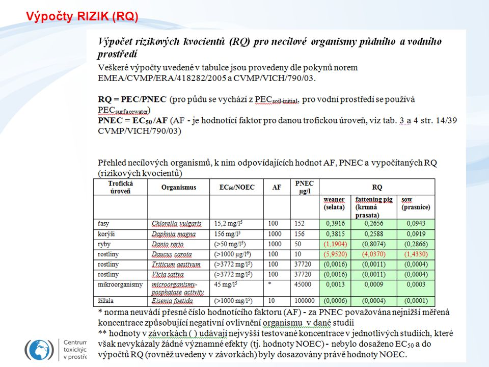 Výpočty RIZIK (RQ)