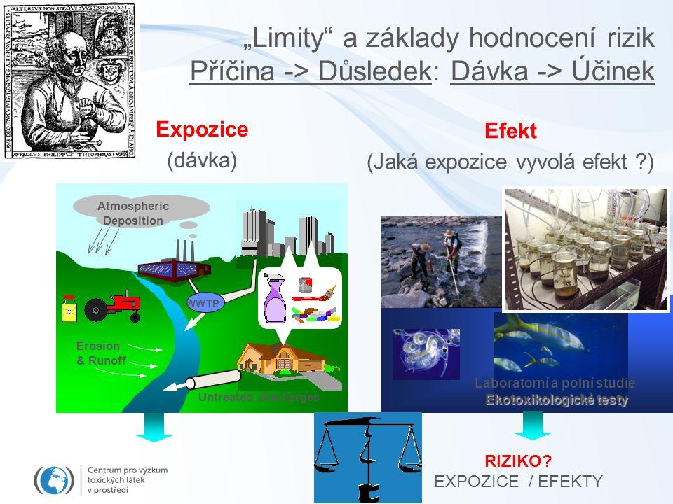 """""""Limity a základy hodnocení rizik Příčina -> Důsledek: Dávka -> Účinek Expozice (dávka) Atmospheric Deposition Erosion & Runoff Untreated discharges Efekt (Jaká expozice vyvolá efekt ?) Laboratorní a polní studie Ekotoxikologické testy WWTP RIZIKO."""