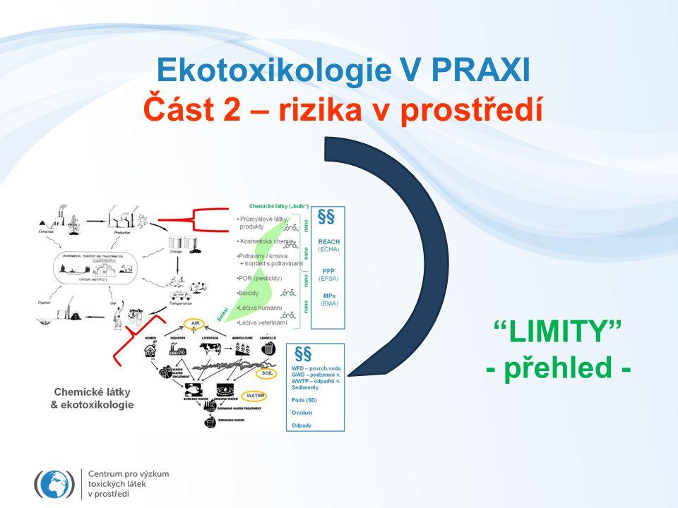 Ekotoxikologie V PRAXI Část 2 – rizika v prostředí LIMITY - přehled -