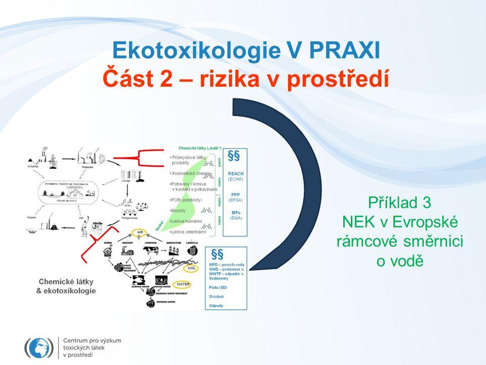 Ekotoxikologie V PRAXI Část 2 – rizika v prostředí Příklad 3 NEK v Evropské rámcové směrnici o vodě