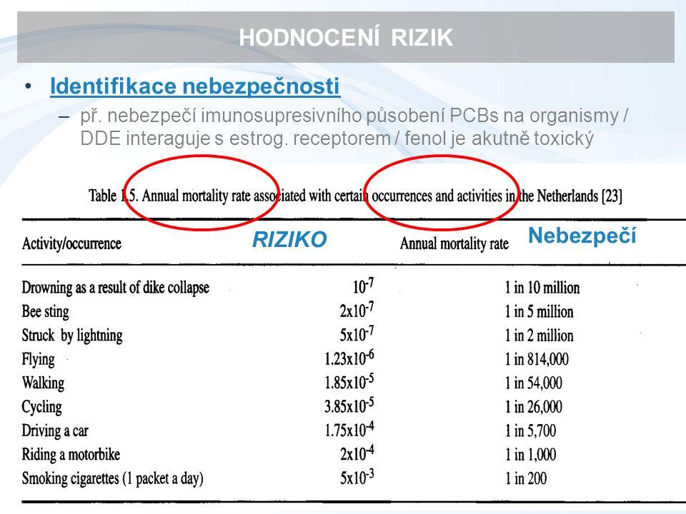 """EU WFD - rámcová směrnice o vodách Cíl EU WFD: dobrý (good) stav všech povrchových vod v EU do roku 2020 2 komponenty hodnocení kvality ( dobrého stavu ) """"ekologická a """"chemická –Chemická komponenta - 3 seznamy definovaných látek Seznam prioritních látek –Dobrá kvalita = koncentrace každé konkrétní látky < NEK (Normy environmentální kvality, anglicky EQS) RP-NEK – roční průměrná koncentrace NPK –NEK – nejvyšší přípustná koncentrace Seznam sledovaných látek (""""watch list ) –..."""