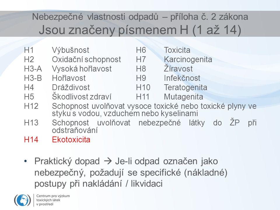 Nebezpečné vlastnosti odpadů – příloha č.