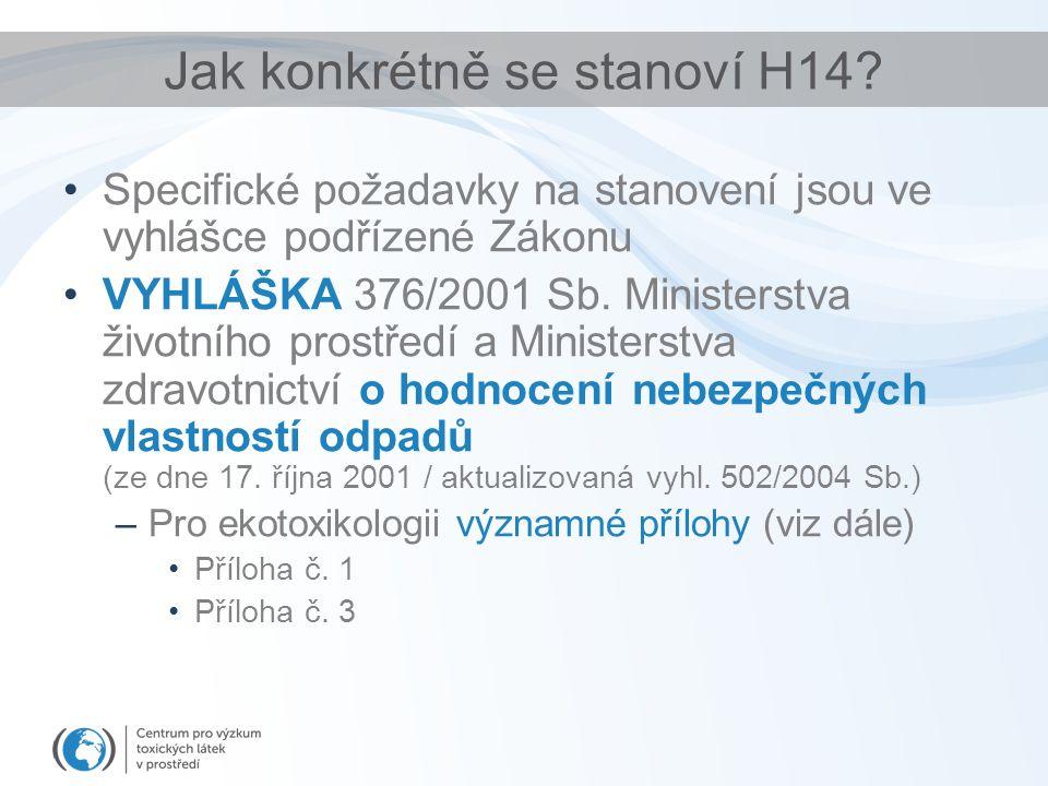 Jak konkrétně se stanoví H14.