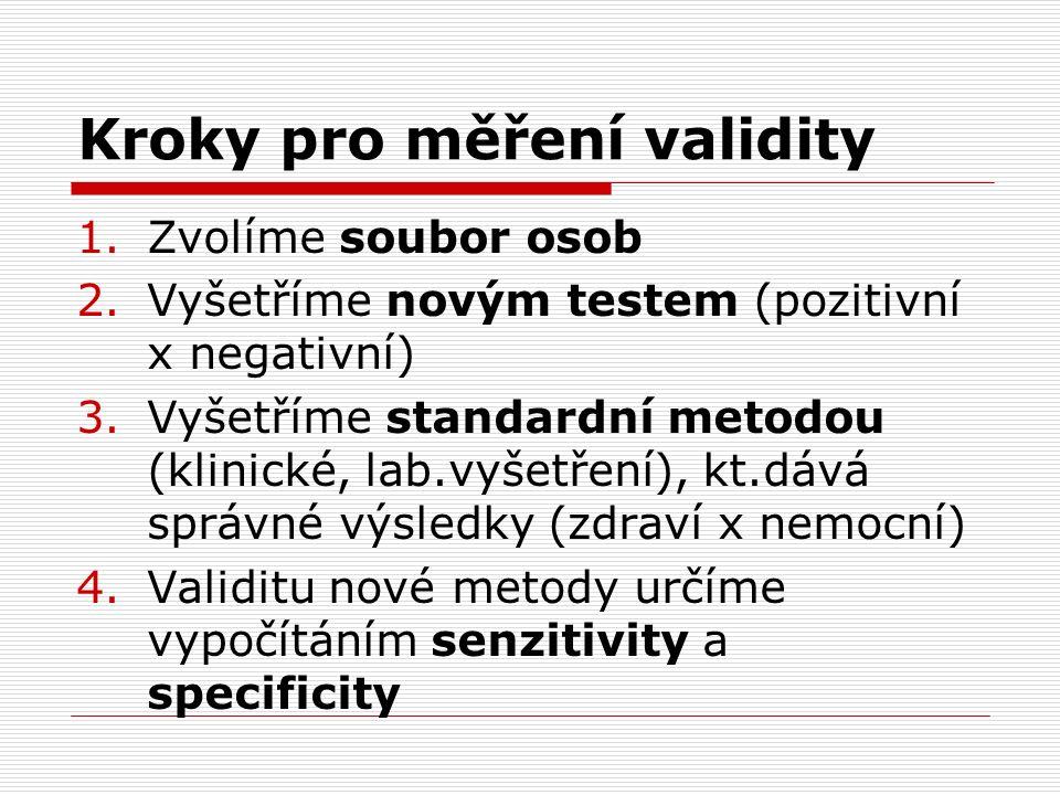 Charakteristiky validity (1) SENZITIVITA (senzitivnost, citlivost) = schopnost testu dávat pozitivní odpověď, když testovaná osoba je skutečně nemocná Senzitivita = (nemocné osoby s pozitivním testem/ počet všech nemocných v souboru) * 100 = [a/(a+c)]*100 SPECIFITA (specifičnost) = schopnost testu dávat negativní odpověď, jestliže vykazovaná osoba nevykazuje příslušnou nemoc Specifita = (osoby bez nemoci s negativním testem/ počet všech bez nemoci v souboru) * 100 = [d/(b+d)]*100