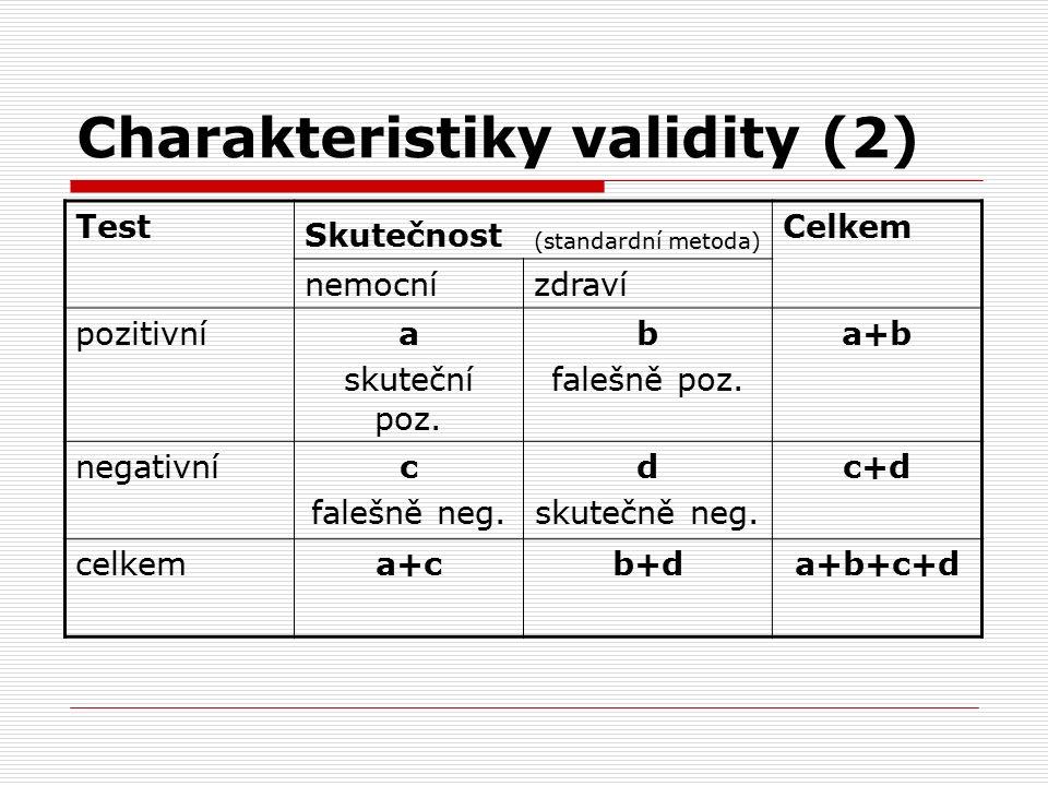 Charakteristiky validity (2) Test Skutečnost (standardní metoda) Celkem nemocnízdraví pozitivnía skuteční poz.