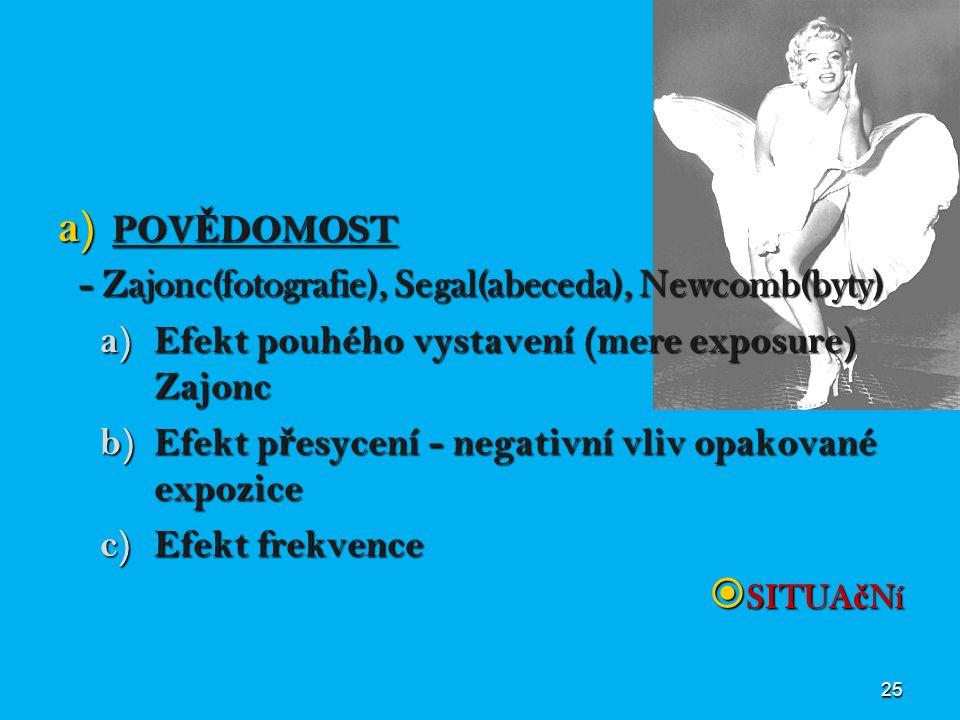 a) POV Ě DOMOST - Zajonc(fotografie), Segal(abeceda), Newcomb(byty) - Zajonc(fotografie), Segal(abeceda), Newcomb(byty) a)Efekt pouhého vystavení (mere exposure) Zajonc b)Efekt p ř esycení - negativní vliv opakované expozice c)Efekt frekvence  SITUA č Ní 25
