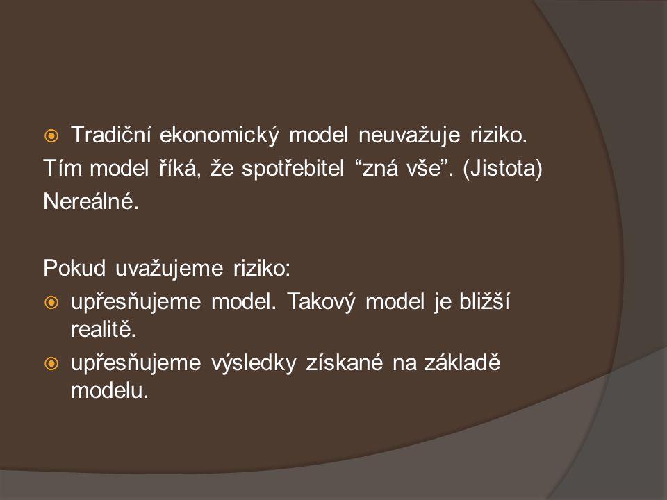  Tradiční ekonomický model neuvažuje riziko. Tím model říká, že spotřebitel zná vše .