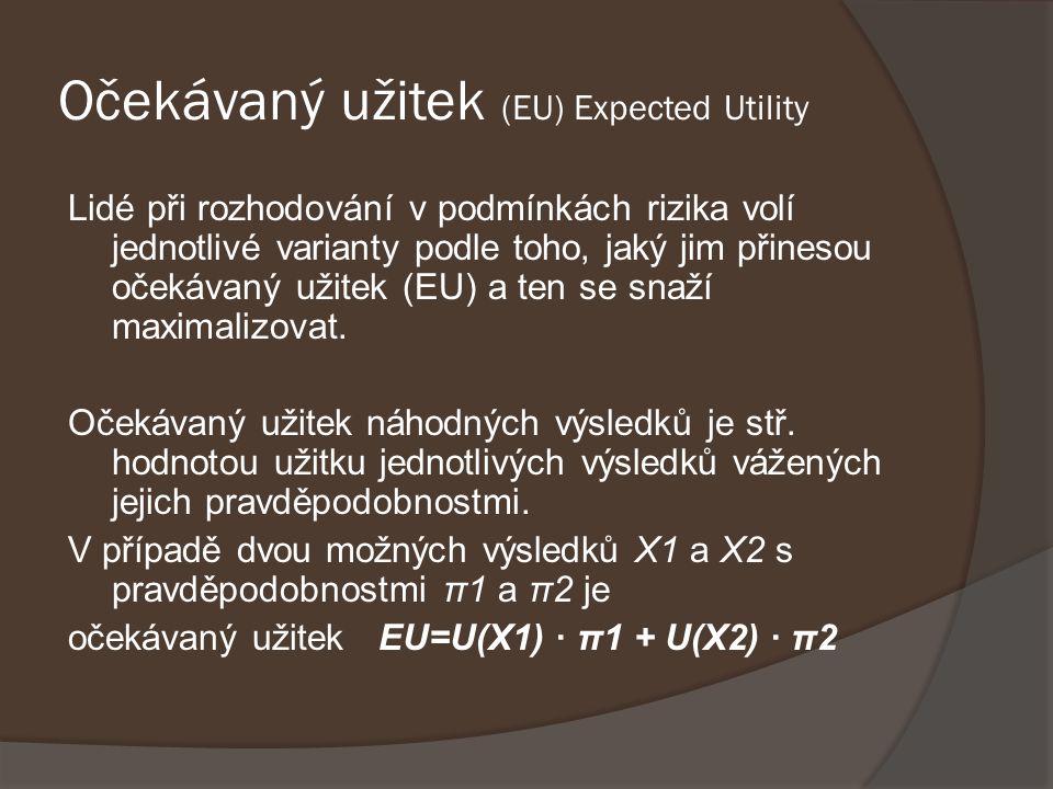 Očekávaný užitek (EU) Expected Utility Lidé při rozhodování v podmínkách rizika volí jednotlivé varianty podle toho, jaký jim přinesou očekávaný užitek (EU) a ten se snaží maximalizovat.