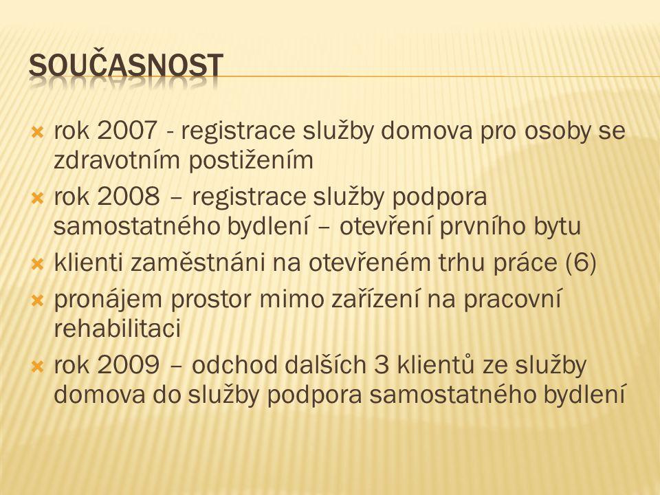 rok 2007 - registrace služby domova pro osoby se zdravotním postižením  rok 2008 – registrace služby podpora samostatného bydlení – otevření prvníh