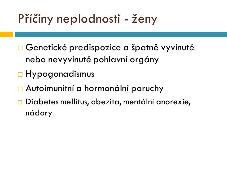 Příčiny neplodnosti - ženy  Genetické predispozice a špatně vyvinuté nebo nevyvinuté pohlavní orgány  Hypogonadismus  Autoimunitní a hormonální poruchy  Diabetes mellitus, obezita, mentální anorexie, nádory