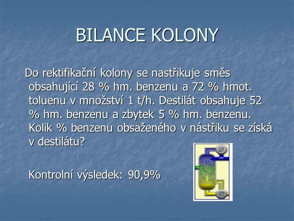 BILANCE KOLONY Do rektifikační kolony se nastřikuje směs obsahující 28 % hm.