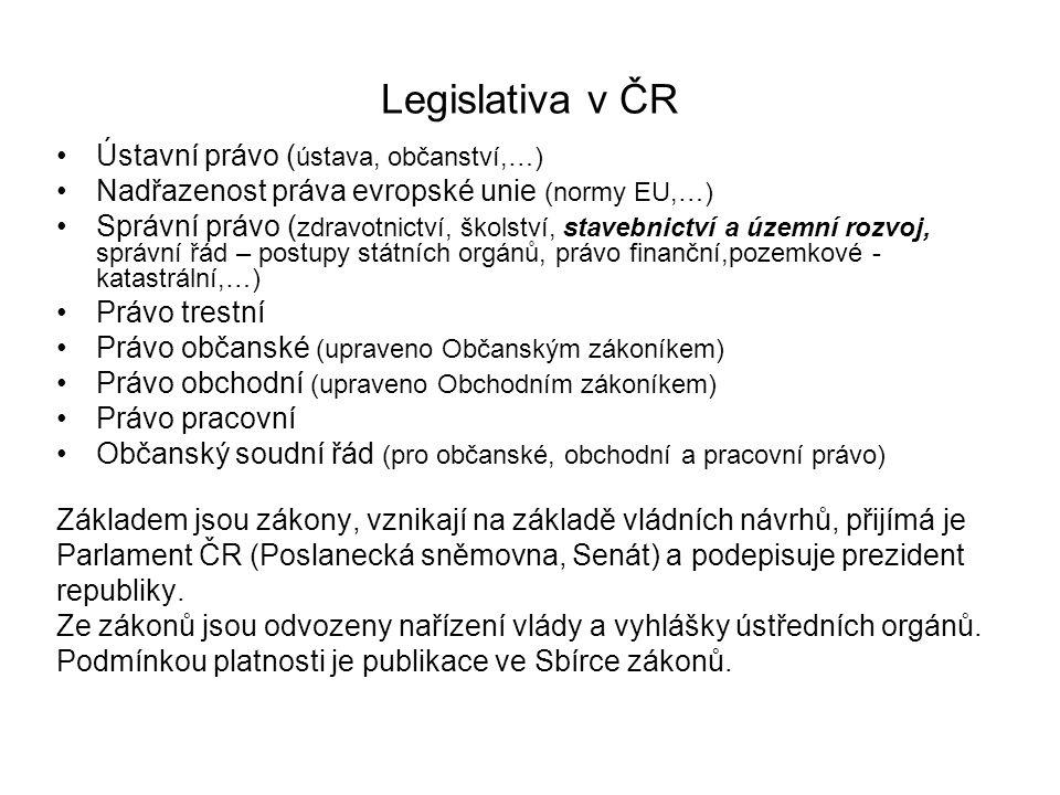 Legislativa v ČR Ústavní právo ( ústava, občanství,…) Nadřazenost práva evropské unie (normy EU,…) Správní právo ( zdravotnictví, školství, stavebnict