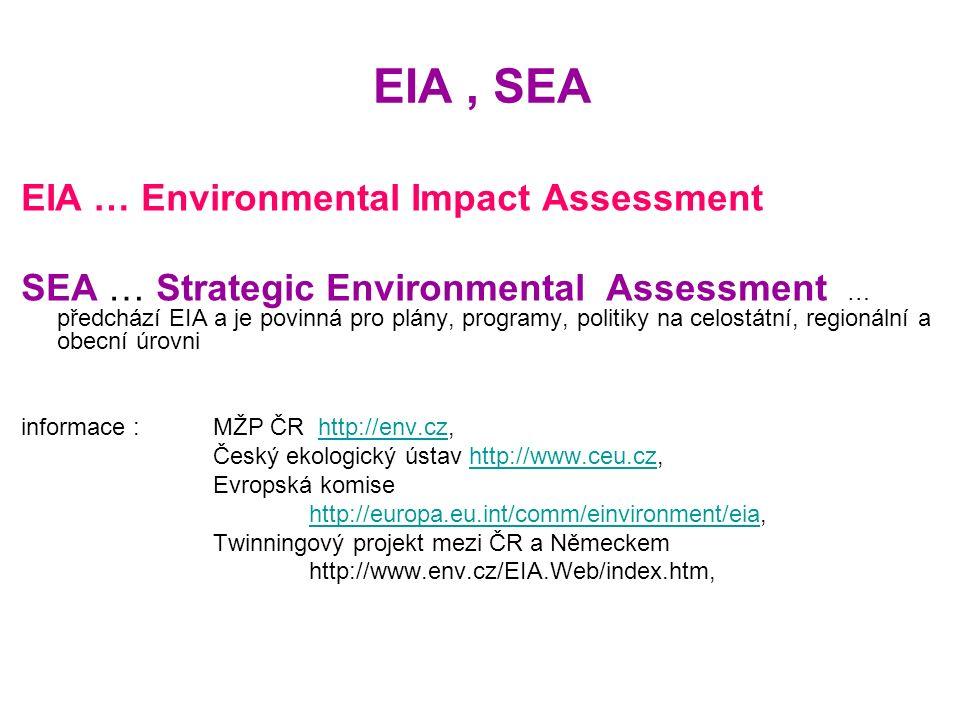 EIA, SEA EIA … Environmental Impact Assessment SEA … Strategic Environmental Assessment … předchází EIA a je povinná pro plány, programy, politiky na celostátní, regionální a obecní úrovni informace : MŽP ČR http://env.cz,http://env.cz Český ekologický ústav http://www.ceu.cz,http://www.ceu.cz Evropská komise http://europa.eu.int/comm/einvironment/eiahttp://europa.eu.int/comm/einvironment/eia, Twinningový projekt mezi ČR a Německem http://www.env.cz/EIA.Web/index.htm,