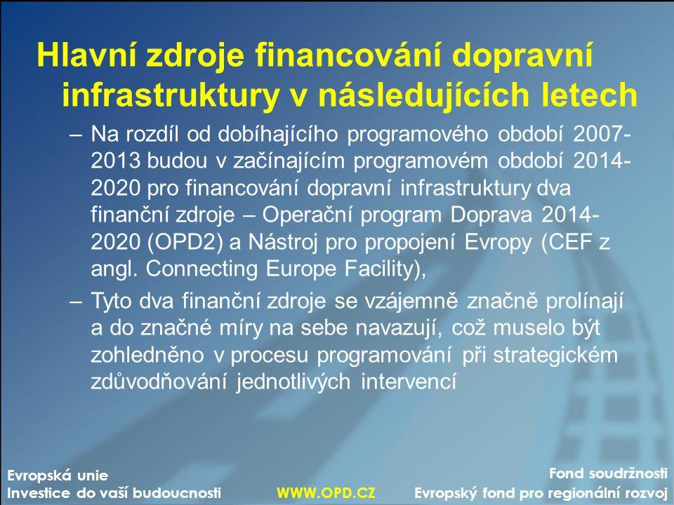 Fond soudržnosti Evropský fond pro regionální rozvoj Evropská unie Investice do vaší budoucnosti WWW.OPD.CZ Hlavní zdroje financování dopravní infrastruktury v následujících letech –Na rozdíl od dobíhajícího programového období 2007- 2013 budou v začínajícím programovém období 2014- 2020 pro financování dopravní infrastruktury dva finanční zdroje – Operační program Doprava 2014- 2020 (OPD2) a Nástroj pro propojení Evropy (CEF z angl.
