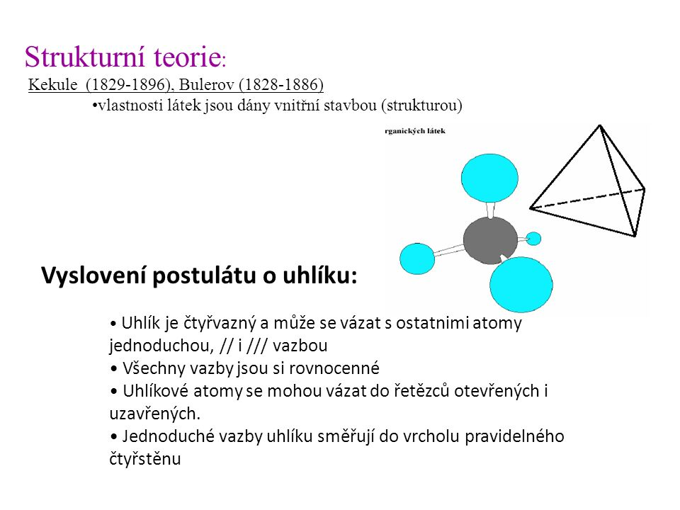 Strukturní teorie : Kekule (1829-1896), Bulerov (1828-1886) vlastnosti látek jsou dány vnitřní stavbou (strukturou) Vyslovení postulátu o uhlíku: Uhlík je čtyřvazný a může se vázat s ostatnimi atomy jednoduchou, // i /// vazbou Všechny vazby jsou si rovnocenné Uhlíkové atomy se mohou vázat do řetězců otevřených i uzavřených.