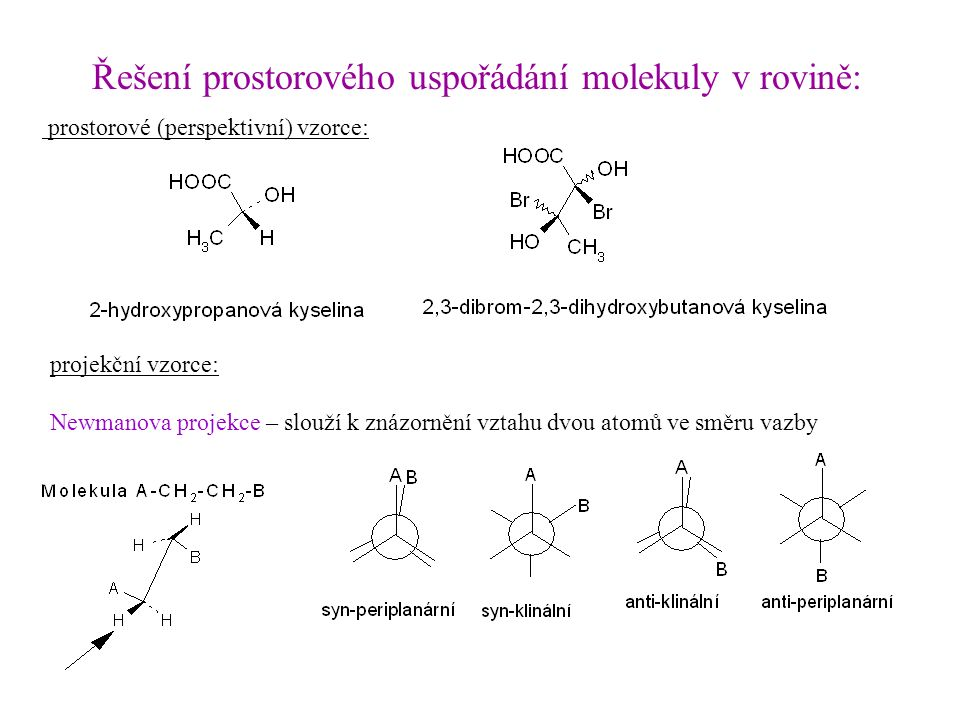 Řešení prostorového uspořádání molekuly v rovině: prostorové (perspektivní) vzorce: projekční vzorce: Newmanova projekce – slouží k znázornění vztahu dvou atomů ve směru vazby
