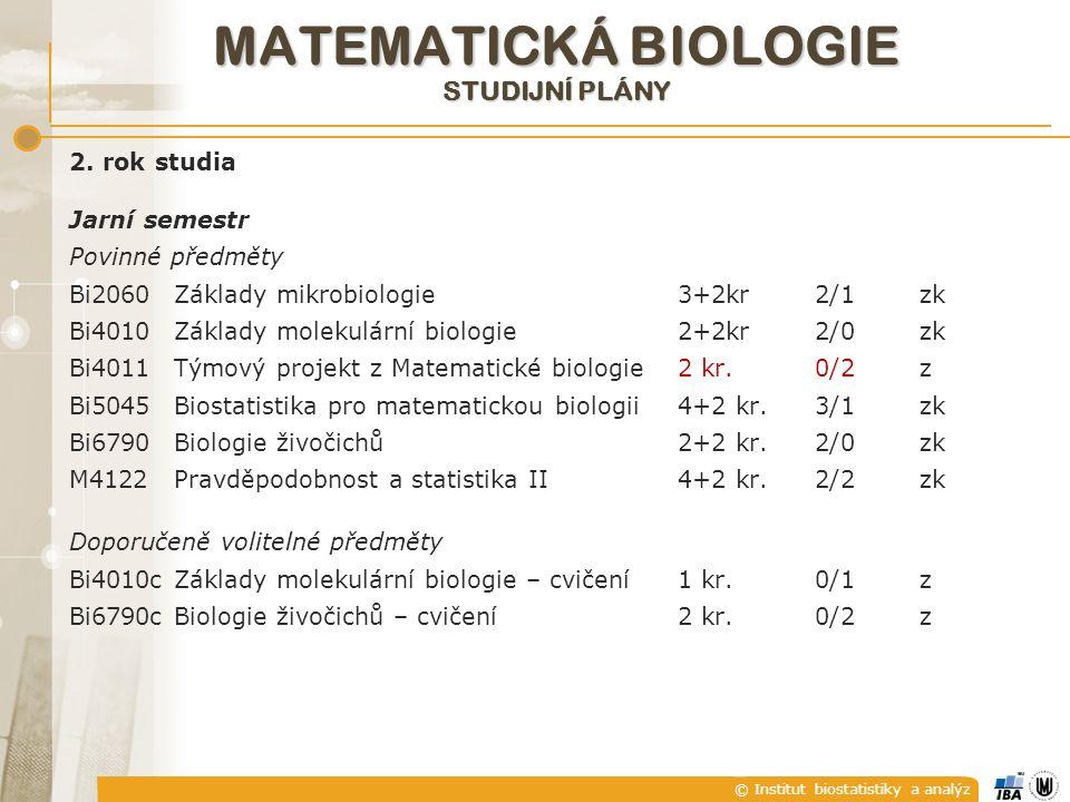 © Institut biostatistiky a analýz MATEMATICKÁ BIOLOGIE STUDIJNÍ PLÁNY 2. rok studia Jarní semestr Povinné předměty Bi2060Základy mikrobiologie3+2kr2/1