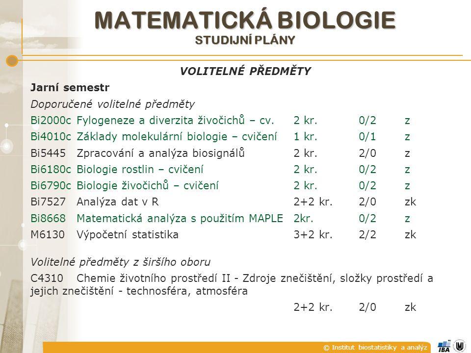 © Institut biostatistiky a analýz MATEMATICKÁ BIOLOGIE STUDIJNÍ PLÁNY VOLITELNÉ PŘEDMĚTY Jarní semestr Doporučené volitelné předměty Bi2000cFylogeneze