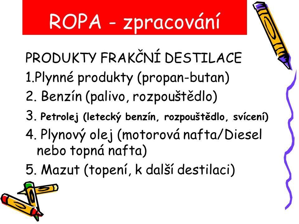 PRODUKTY FRAKČNÍ DESTILACE 1.Plynné produkty (propan-butan) 2.