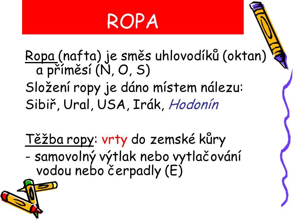 ROPA - ložisko