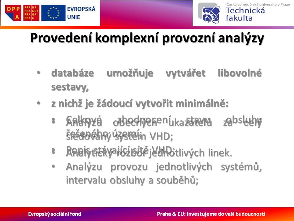 Evropský sociální fond Praha & EU: Investujeme do vaší budoucnosti Provedení komplexní provozní analýzy databáze umožňuje vytvářet libovolné sestavy, databáze umožňuje vytvářet libovolné sestavy, z nichž je žádoucí vytvořit minimálně: z nichž je žádoucí vytvořit minimálně: Celkové zhodnocení stavu obsluhy řešeného území; Celkové zhodnocení stavu obsluhy řešeného území; Popis stávající sítě VHD; Popis stávající sítě VHD; Analýzu provozu jednotlivých systémů, intervalu obsluhy a souběhů; Analýzu provozu jednotlivých systémů, intervalu obsluhy a souběhů; Analýzu obecných ukazatelů za celý sledovaný systém VHD; Analýzu obecných ukazatelů za celý sledovaný systém VHD; Analytický rozbor jednotlivých linek.
