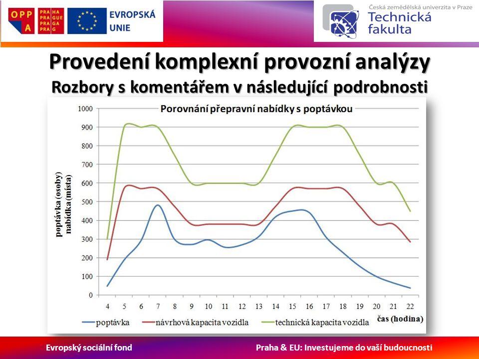 Evropský sociální fond Praha & EU: Investujeme do vaší budoucnosti Provedení komplexní provozní analýzy Rozbory s komentářem v následující podrobnosti Porovnání přepravní nabídky s přepravní poptávkou upozorňuje na případné nedostatky či přebytky kapacity na sledovaném spoji, lince či traťovém úseku.