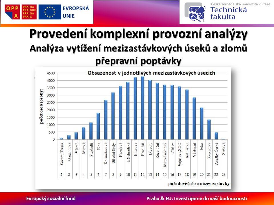 Evropský sociální fond Praha & EU: Investujeme do vaší budoucnosti Provedení komplexní provozní analýzy Analýza vytížení mezizastávkových úseků a zlomů přepravní poptávky Uvádí obsazenost vozidla/del v každém mezizastávkovém úseku linky.