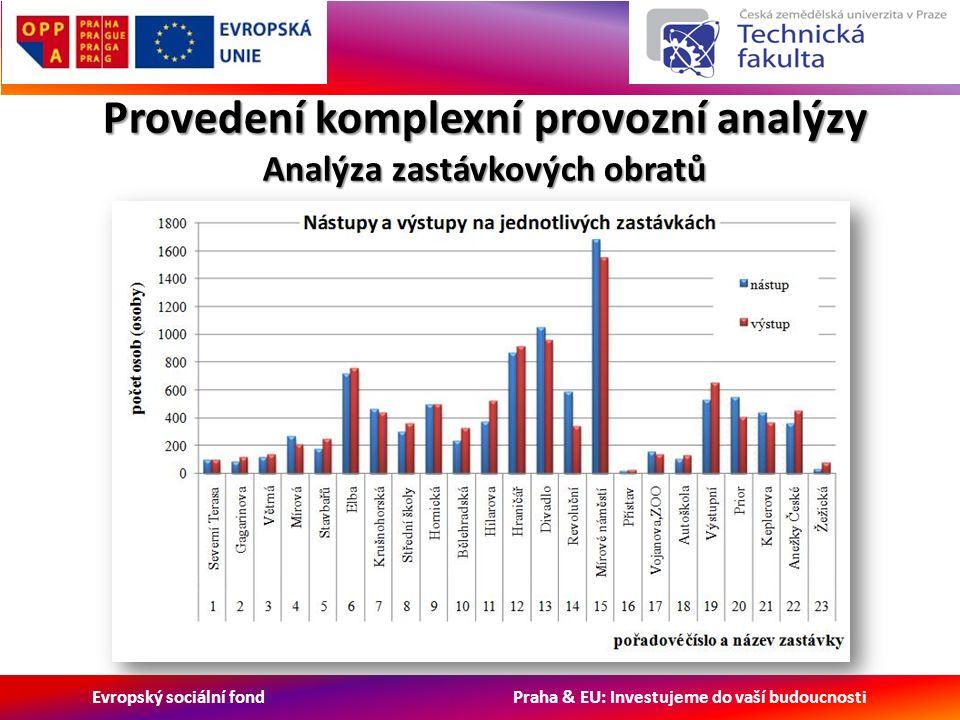 Evropský sociální fond Praha & EU: Investujeme do vaší budoucnosti Provedení komplexní provozní analýzy Analýza zastávkových obratů Počty nastupujících a vystupujících cestujících v průběhu celé linky.