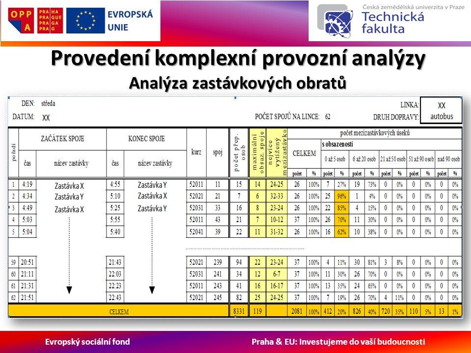 Evropský sociální fond Praha & EU: Investujeme do vaší budoucnosti Provedení komplexní provozní analýzy Analýza zastávkových obratů