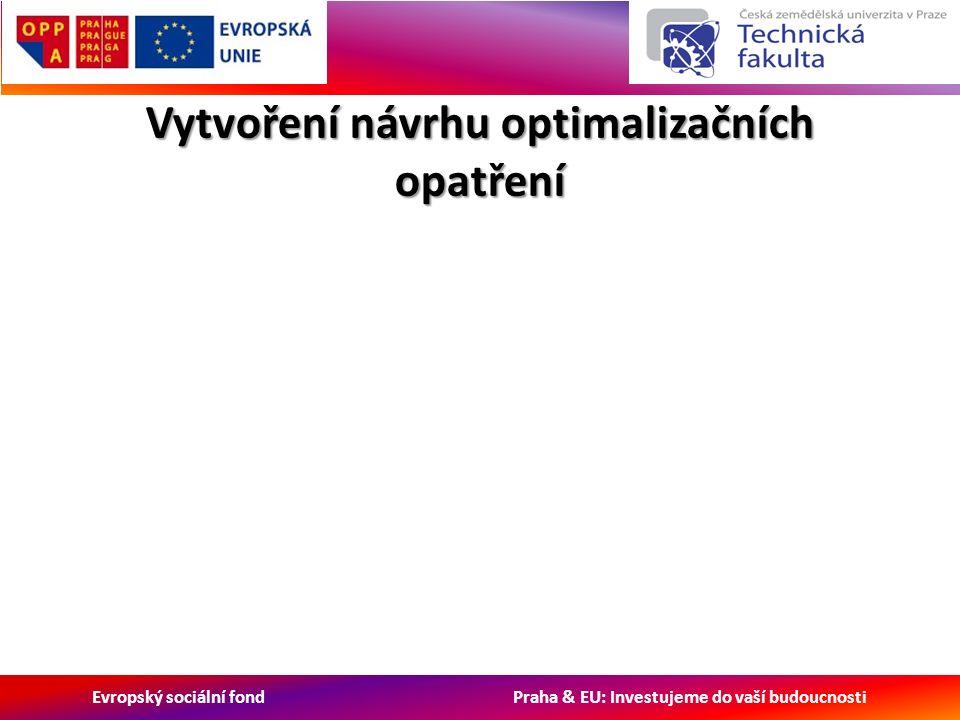 Evropský sociální fond Praha & EU: Investujeme do vaší budoucnosti Vytvoření návrhu optimalizačních opatření