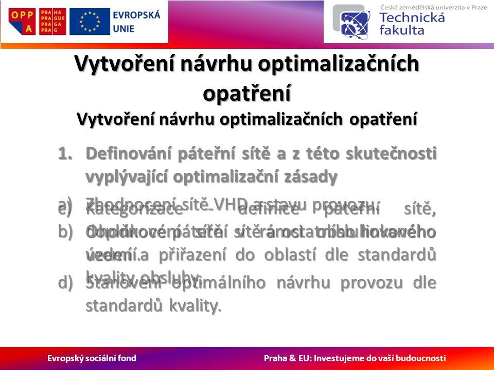 Evropský sociální fond Praha & EU: Investujeme do vaší budoucnosti c)Kategorizace - definice páteřní sítě, doplňkové páteřní sítě a ostatního linkového vedení.