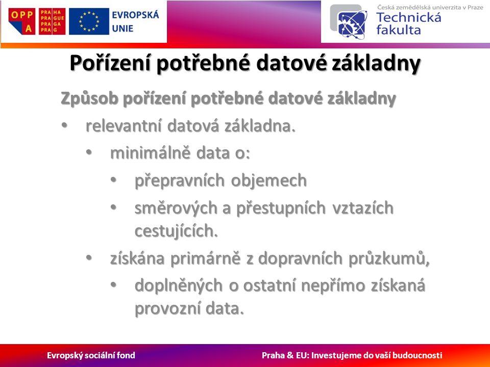 Evropský sociální fond Praha & EU: Investujeme do vaší budoucnosti Pořízení potřebné datové základny Způsob pořízení potřebné datové základny relevantní datová základna.