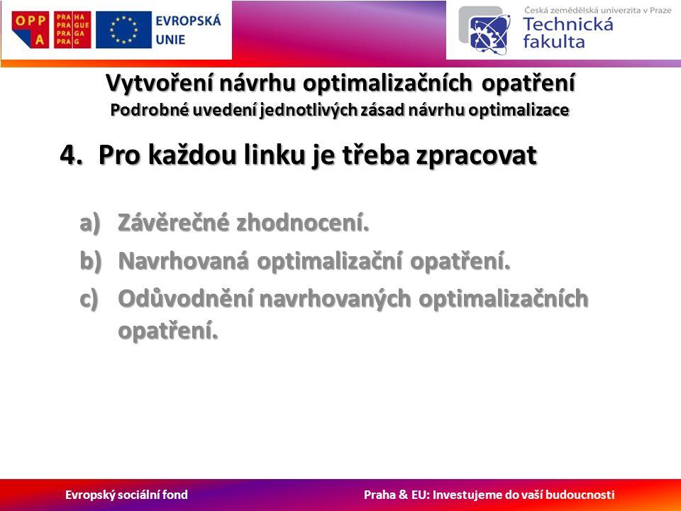 Evropský sociální fond Praha & EU: Investujeme do vaší budoucnosti Vytvoření návrhu optimalizačních opatření Podrobné uvedení jednotlivých zásad návrhu optimalizace a)Závěrečné zhodnocení.