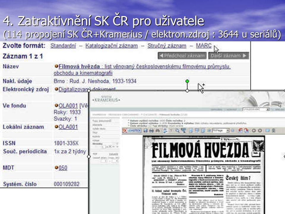 4. Zatraktivnění SK ČR pro uživatele (114 propojení SK ČR+Kramerius / elektron.zdroj : 3644 u seriálů)