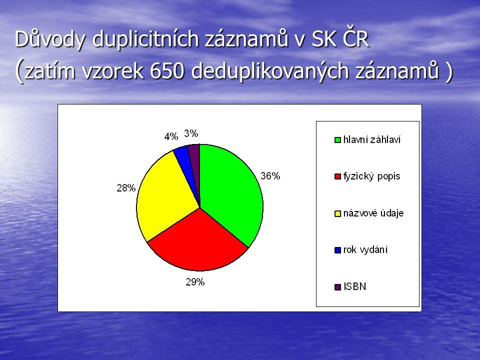 Důvody duplicitních záznamů v SK ČR ( zatím vzorek 650 deduplikovaných záznamů )