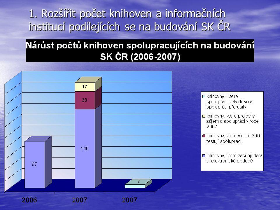 1. Rozšířit počet knihoven a informačních institucí podílejících se na budování SK ČR
