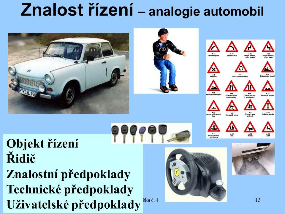 11/2009Přednáška č. 413 Znalost řízení – analogie automobil Objekt řízení Řidič Znalostní předpoklady Technické předpoklady Uživatelské předpoklady