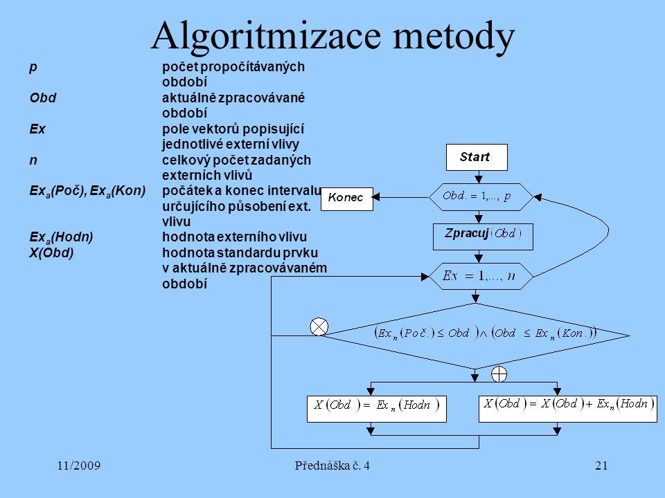 11/2009Přednáška č. 421 Algoritmizace metody ppočet propočítávaných období Obdaktuálně zpracovávané období Expole vektorů popisující jednotlivé extern