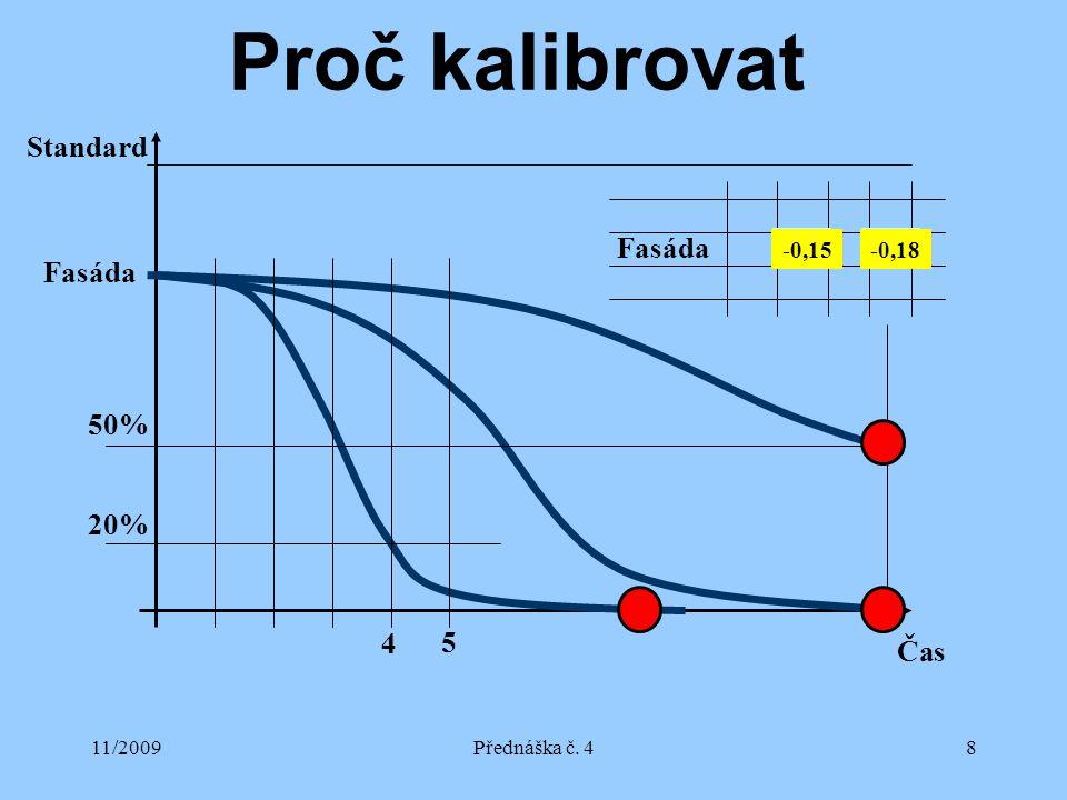 11/2009Přednáška č. 48 Fasáda Proč kalibrovat -0,6-0,7 -0,4-0,3 -0,15-0,18 Fasáda Standard Čas 5 4 20% 50%