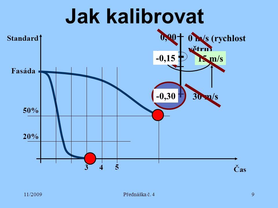 11/2009Přednáška č. 49 Jak kalibrovat Fasáda Standard Čas 5 4 20% 50% 3 -1,00 0,00 30 m/s 0 m/s (rychlost větru) 15 m/s -0,50 -0,30 -0,15