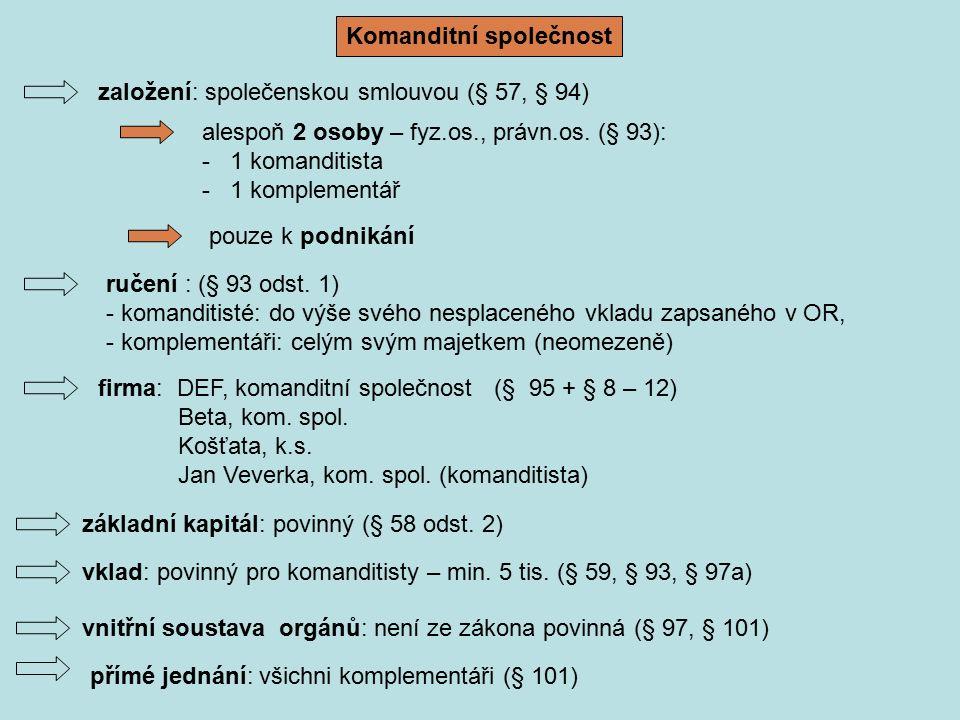 Komanditní společnost založení: společenskou smlouvou (§ 57, § 94) alespoň 2 osoby – fyz.os., právn.os.