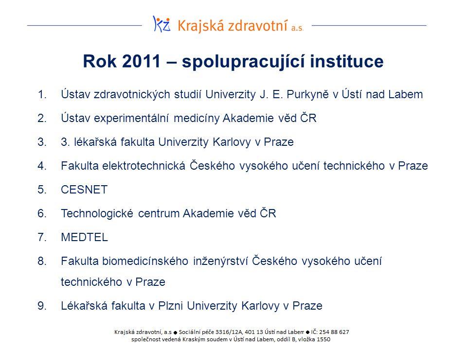 Rok 2011 – spolupracující instituce 1.Ústav zdravotnických studií Univerzity J.