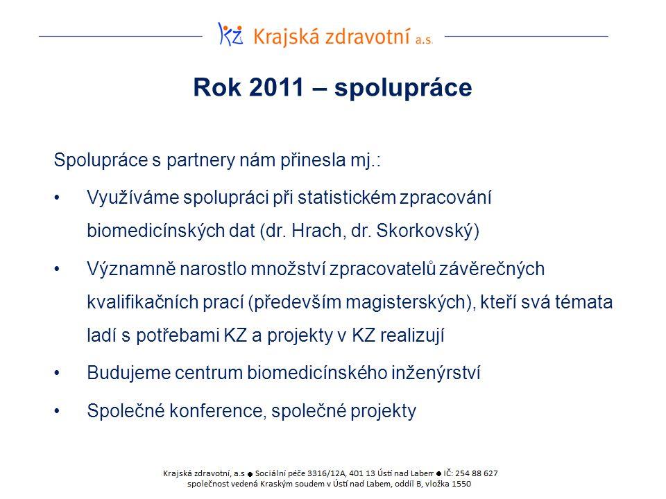 Rok 2011 – spolupráce Spolupráce s partnery nám přinesla mj.: Využíváme spolupráci při statistickém zpracování biomedicínských dat (dr.