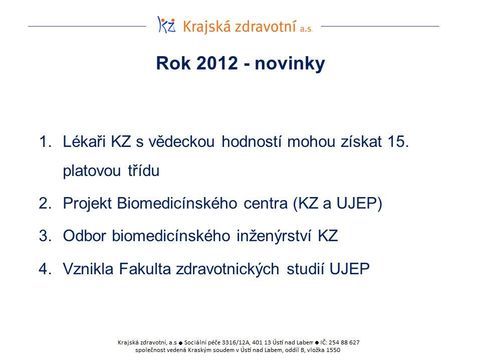 Rok 2012 - novinky 1.Lékaři KZ s vědeckou hodností mohou získat 15.