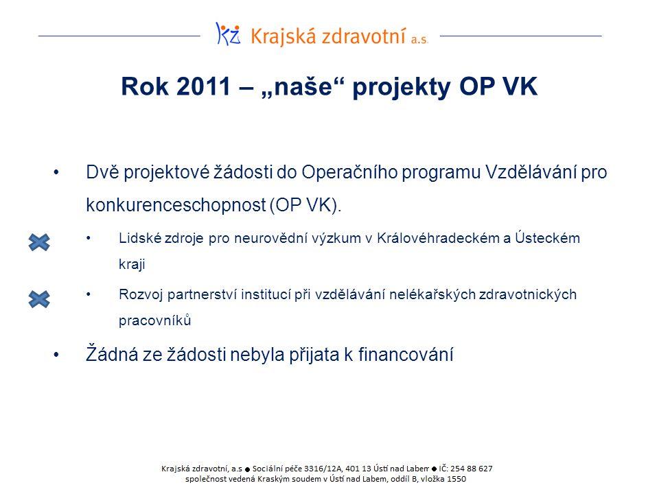 """Rok 2011 – """"naše projekty OP VK Dvě projektové žádosti do Operačního programu Vzdělávání pro konkurenceschopnost (OP VK)."""