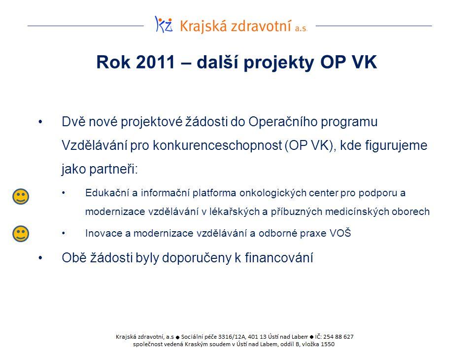 Rok 2011 – další projekty OP VK Dvě nové projektové žádosti do Operačního programu Vzdělávání pro konkurenceschopnost (OP VK), kde figurujeme jako partneři: Edukační a informační platforma onkologických center pro podporu a modernizace vzdělávání v lékařských a příbuzných medicínských oborech Inovace a modernizace vzdělávání a odborné praxe VOŠ Obě žádosti byly doporučeny k financování